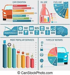 Auto Service Infographics - Auto service infographics set...