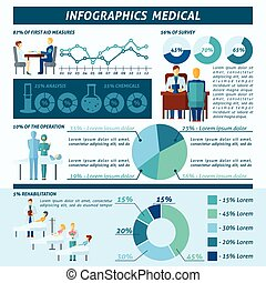 Doctor Infographic Set