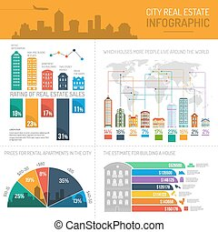 House Infographics Set - City real estate infographics set...