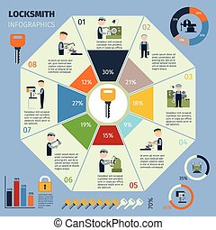 Locksmith Infographics Set - Locksmith infographics set with...