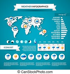 Weather Infographics Set - Weather forecast infographics set...
