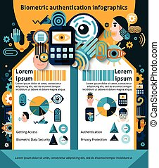 Biometric Authentication Infographics - Biometric...