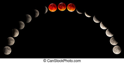 Eclipse Blood Moon - Total eclipse from partial in earths...