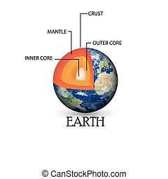 Earth structure - Illustration of Earth structure