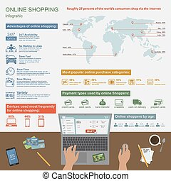 Online shopping vector infographic. Symbols, icons and...