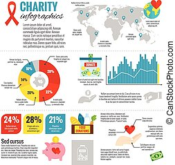 Charity infographic set - Charity and donations infographic...