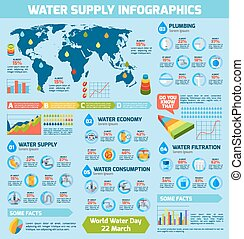 Water Supply Infographics - Water supply infographics with...