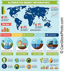 Alternative Energy Infographics - Alternative energy...