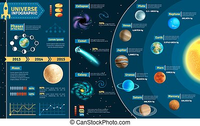 Universe infographic - Astronomical scientific space...