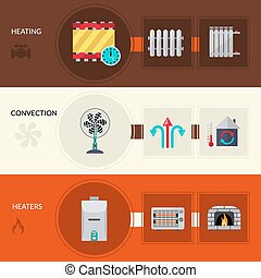 Heating And Convection Flat Banners Set - Heating and...