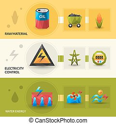 Energy Resources And Control Banner Set - Raw material water...
