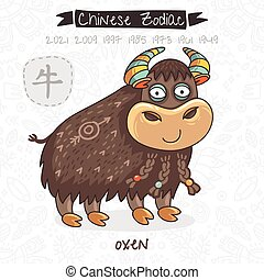 Chinese Zodiac. Sign Oxen. Vector illustration