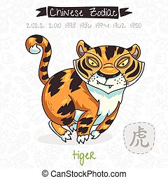 Chinese Zodiac. Sign Tiger. Vector illustration