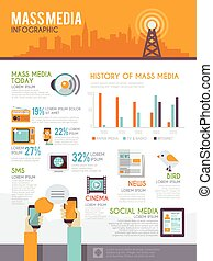 Media Infographic Set - Mass media infographic set with...