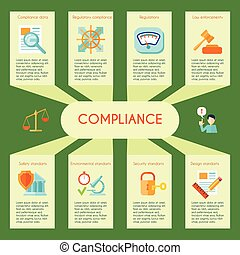 Compliance Infographics Set - Compliance infographics set...