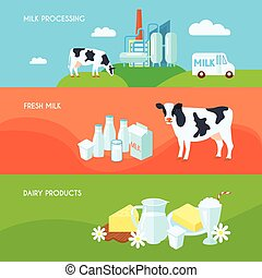 Milk flat banners set - Milk farm dairy products flat...