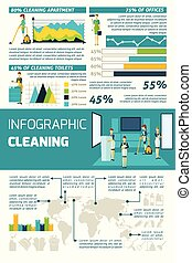 Cleaning In Rooms Infographics - Cleaning in the offices...
