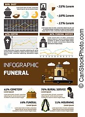 Funeral Infographics Set - Funeral infographics set with...