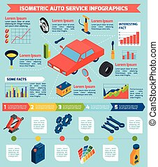 Auto Service Isometric Infographics - Auto service repair...