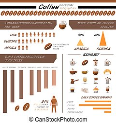 Coffee Production And Consumption Infographic - Coffee...