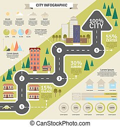 City Structure And Statistic Flat Infographic - City...