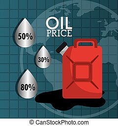 Oil prices industry