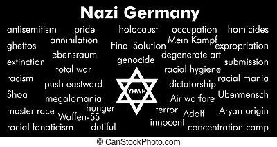 "Nazi Germany - Keywords to the theme of ""Nazi Germany"""