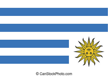180 Degree Rotated Flag of Uruguay - A 180 Degree Rotated...