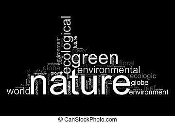 Illustration with many different terms like natur,...