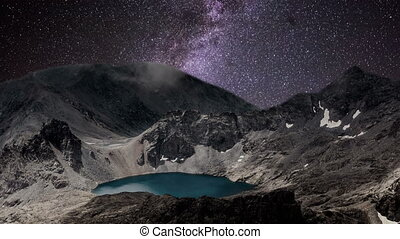 Milky way time lapse over mountain lake in Rocky Mountains.