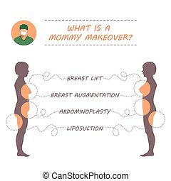 plastic surgery, mommy makeover - vector woman body, plastic...