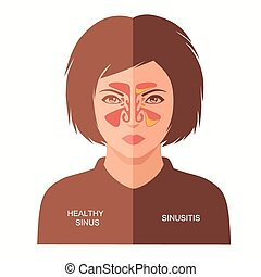 sinusitis disease, vector nose illustration, sinus anatomy,...