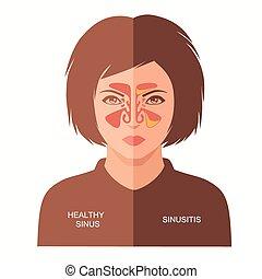 sinusitis disease, vector nose illustration, sinus anatomy,...