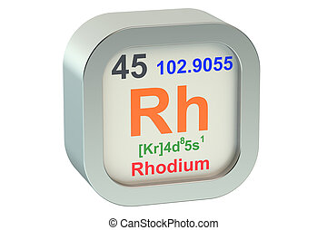 Rhodium element symbol isolated on white background