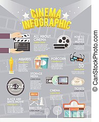 Cinema infographic poster print - Cinematography film...