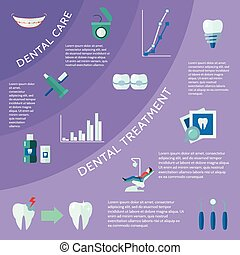 Dental Flat Color Infographic - Dental care and treatment...