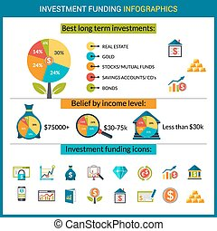 Investment Funds Profit Infographics