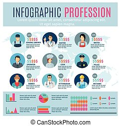 Professions Infographics Set - Professions infographics set...