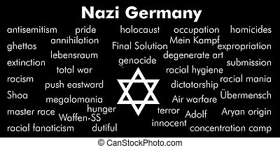 Nazi Germany - Notes on the subject Nazi Germany