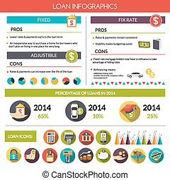 Loan Infographics Set - Loan infographics set with financial...