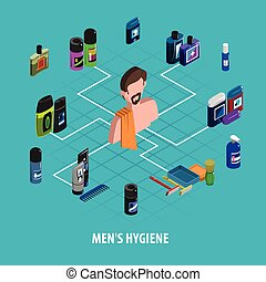 Man Body Care Isometric Concept - Man personal hygiene and...
