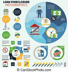 Loan Foreclosure Infographics - Loan foreclosure...