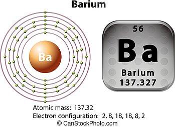Barium Vector Clip Art Royalty Free. 36 Barium clipart ... Barium Symbol