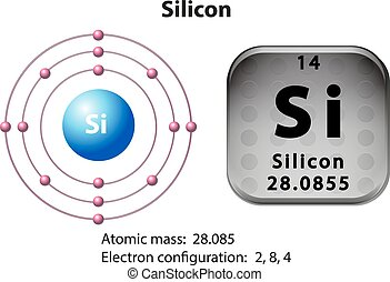 Symbol and electron diagram for Silicon illustration