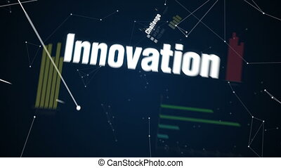 Text animation Entrepreneurship - Challenge, Innovation,...