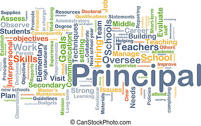 Principal background concept - Background concept wordcloud...