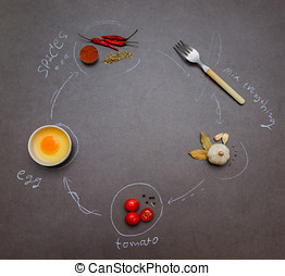 Food for cooking.