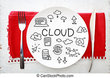Cloud concept on white plate with fork and knife