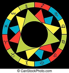 Stylized astrology zodiac divided into elements - Astrology...