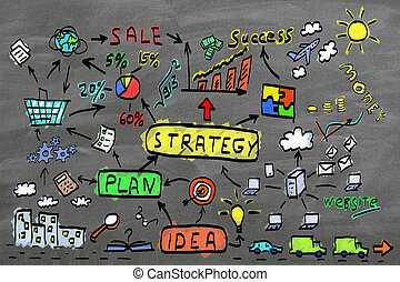 tableau noir,  concept,  plan,  Business